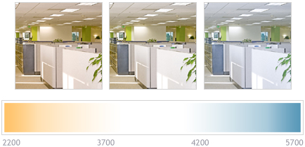 Color Temperature